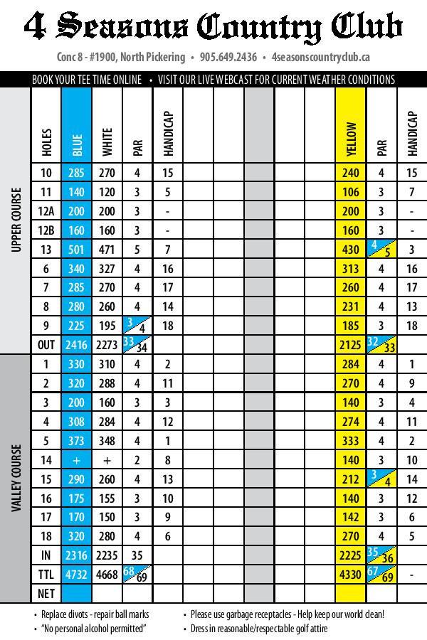 Scorecard FourSeasonsCOVIDSC_2020_v1-pag