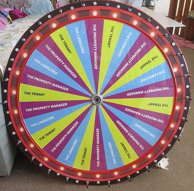 real estate wheel.JPG