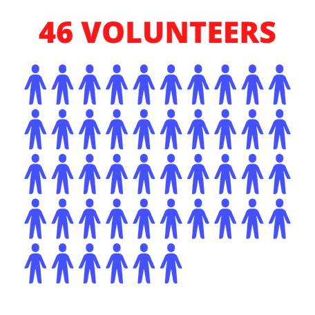Copy of DOC Volunteer Infographics.png