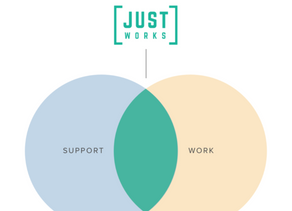 The Just Works Well-being Programme