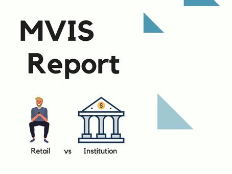 MVIS Report
