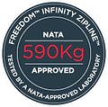 NATA-Testing-Logo-Freedom-Infinity-Zipline-Retactable-Screens-Chalmers-Security-Installations-Brisbane
