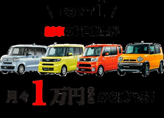 新車の軽自動車が月々1万円から乗れる