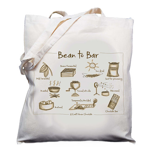Bean To bar Cotton Shoulder Bag