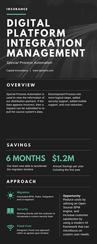CS - Digital Platform Integration Manage