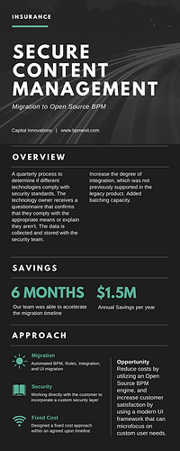 CS - Secure Content Management.png