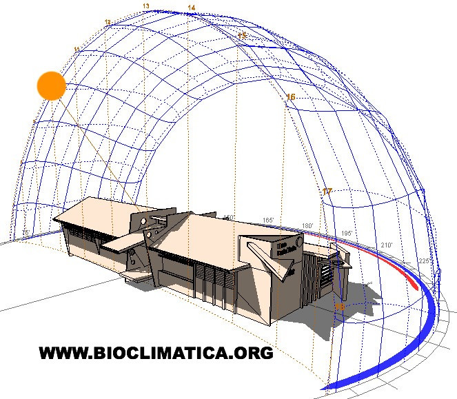Diseño de elementos de protección y aleros, en base al análisis de la trayectoria solar.  Módulo Escolar Liceo Usma, Arq. Rodrigo De Las Casas.