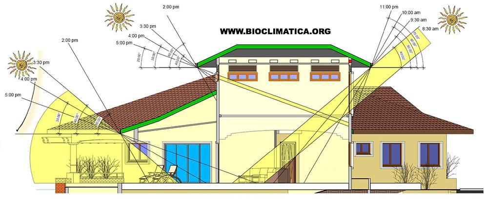 Diseño de elementos de protección solar  Residencia para proyecto de playa, Arq. Rodrigo De Las Casas.