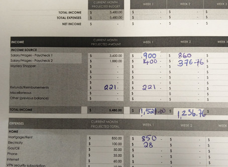 April Budget Plan with Real Numbers (so far)