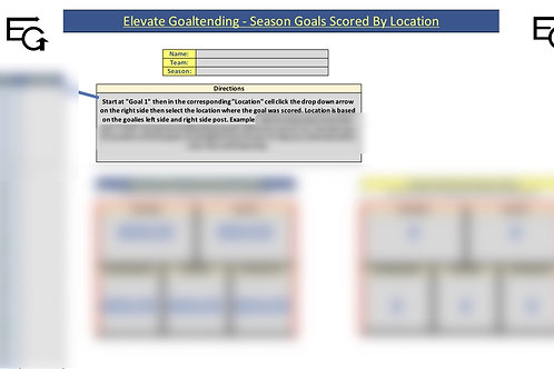 Goal By Location Chart - Elevate Goaltending