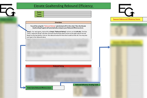 Rebound Efficiency - Elevate Goaltending