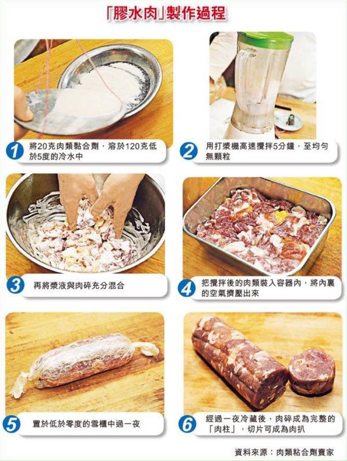 膠水肉製作過程.jpg