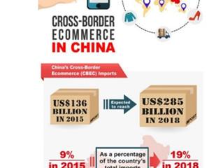 中國跨境電商食品知多少