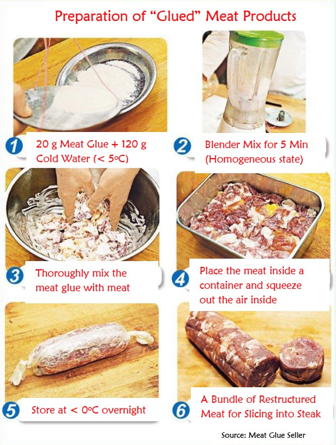 Preparation of Glued Meat Products.jpg