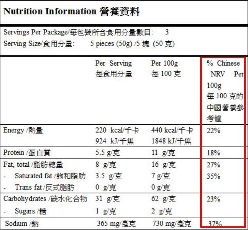 營養素參考值(NRVs)與營養聲稱2.jpg