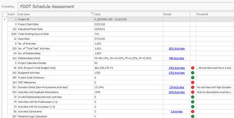 Schedule Cracker FDOT Assessment.png