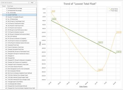 Schedule Cracker Metrics Trend Analysis.