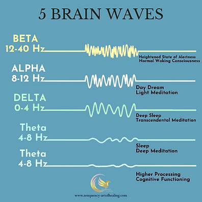 5 Brain Waves.png