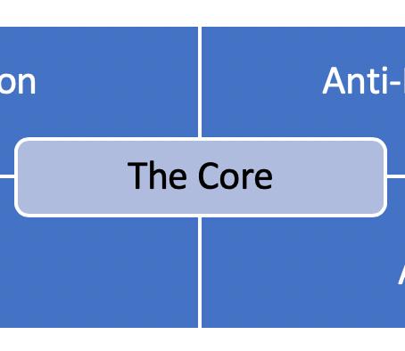 Core Training- Refocused