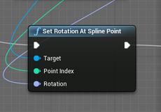 Set spline point rotation in UE4 blueprints