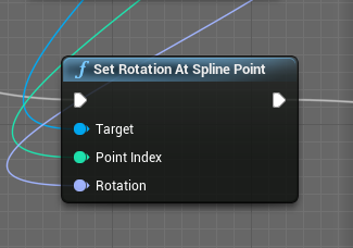 Set spline point rotation in UE4 blueprints