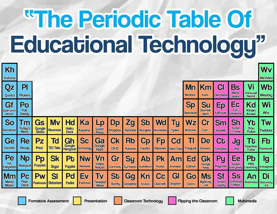 PeriodicTableofEdTech.jpg