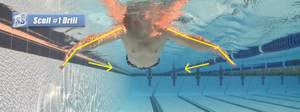 Sculling Action Example