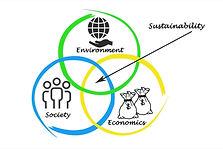 Sustainibility.jpeg