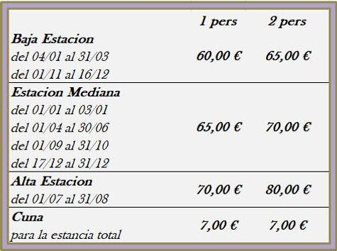 tarif vignes sp 20.JPG