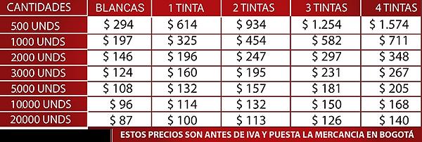 Costos Porta Arepas.png