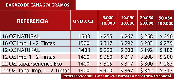 Costos Porta Snacks.png