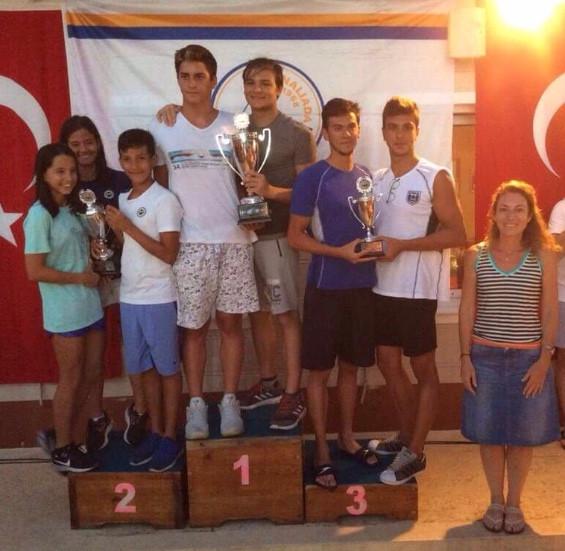 Championship Cup GS-FB-ENKA.jpg