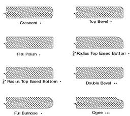 3cm edge profiles
