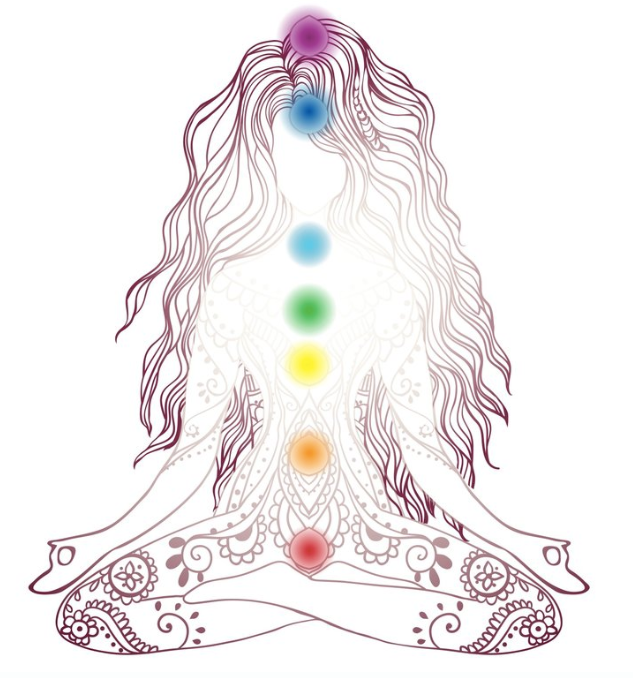 The silhouette of a woman with radiating chakra colors throughout her body.