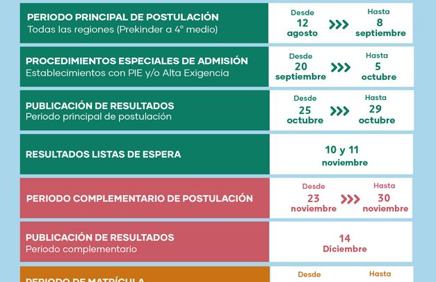 Resumen Calendario.png