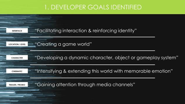 Goals Identified
