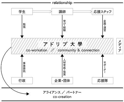 運営図.jpg
