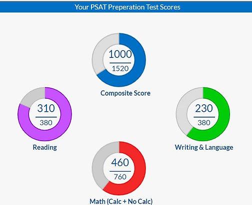 PSAT-Scores.JPG