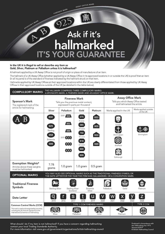 Hallmarking Guide-page-001.jpg