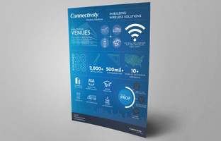 Connectivity Wireless