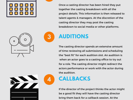 How the Casting Director Process Works