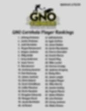 GNO Cornhole Player Rankings 1. Justin O