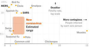 a coronavirus risk matrix