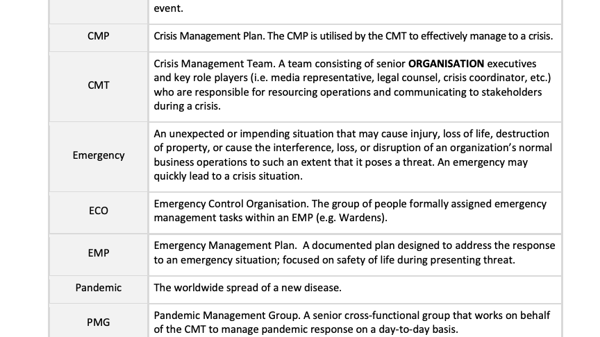 Corporate Pandemic Management Plan