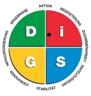 DiSG_Analyse, bestens in sich investiert!