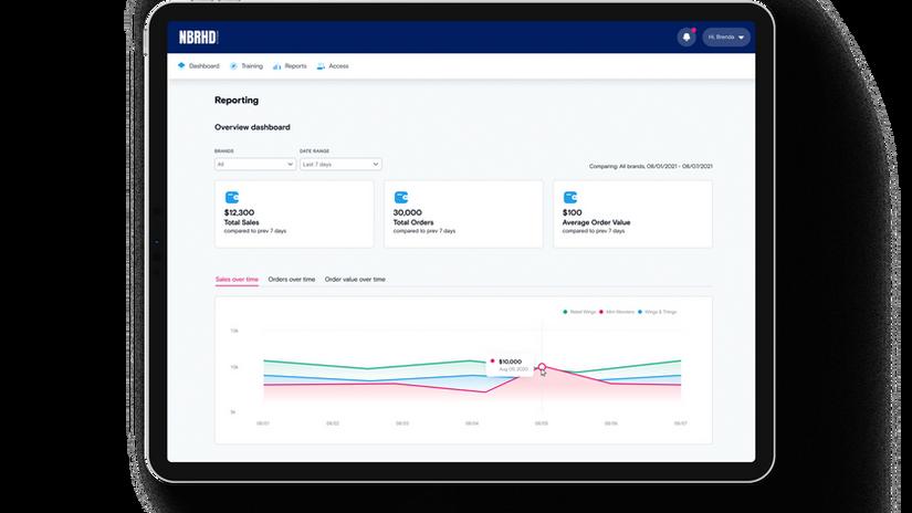 REEF Customer Account Portal