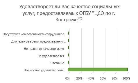 Результаты опроса.JPG