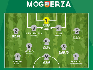Once Ideal Moguerza 25 Febrero