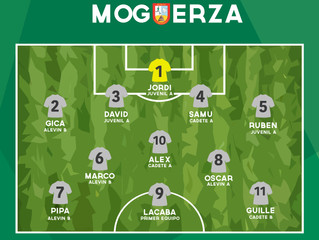 Once Ideal Moguerza 25 Marzo
