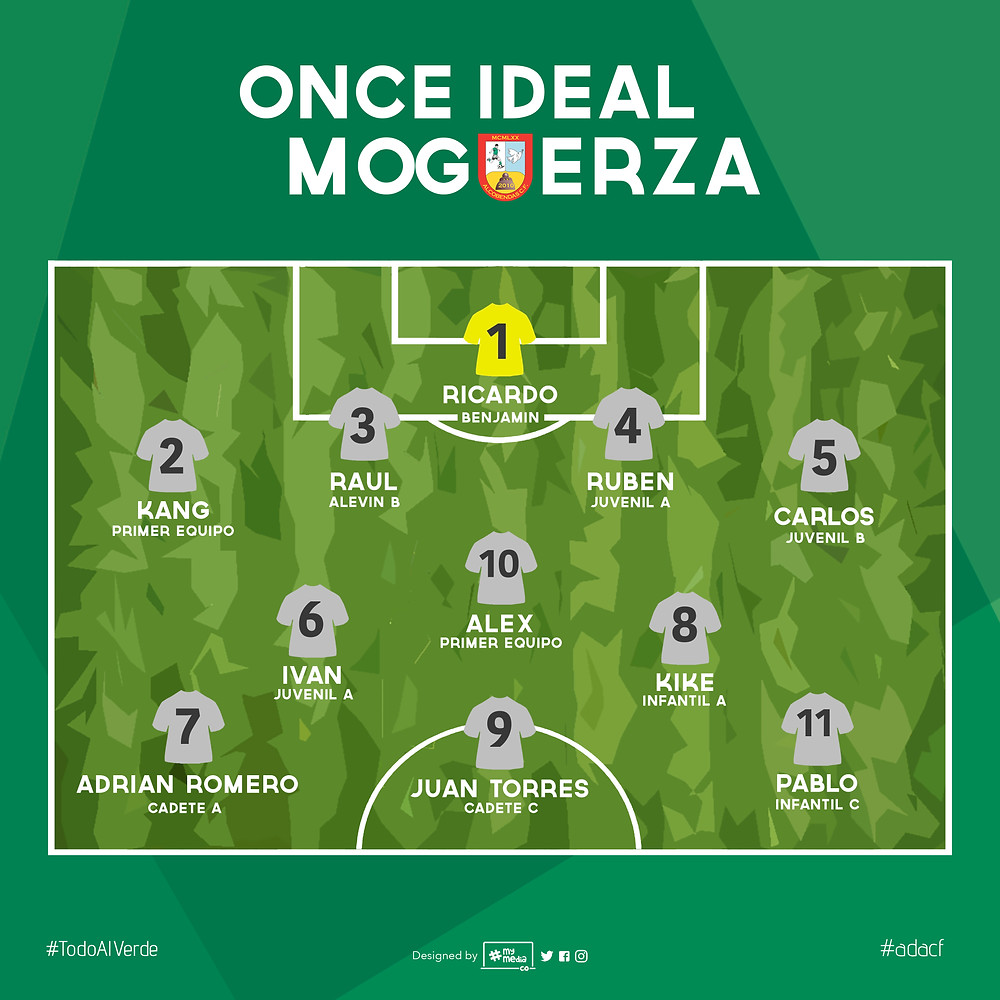 Once Ideal Moguerza